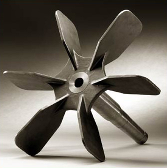 Avion Circulating fans for SC style furnaces